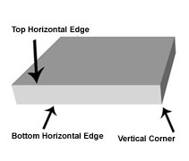 Designing Custom Edge Profiles