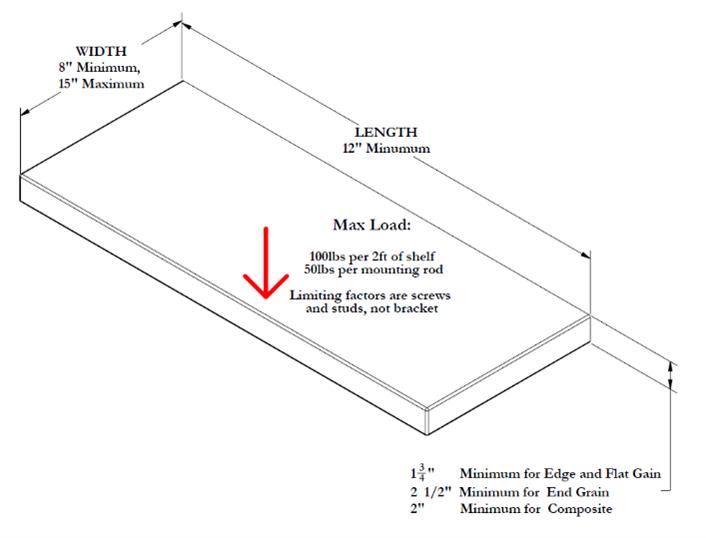 Standard Floating Shelf Specifications
