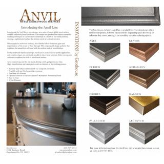 Grothouse Anvil Metal Countertops Postcard